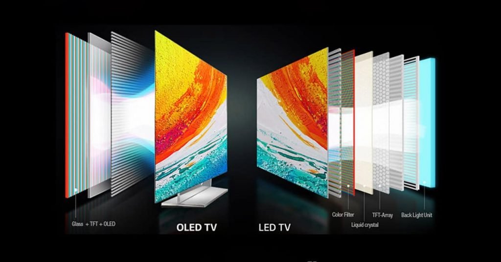 OLED ve QLED TV panelleri